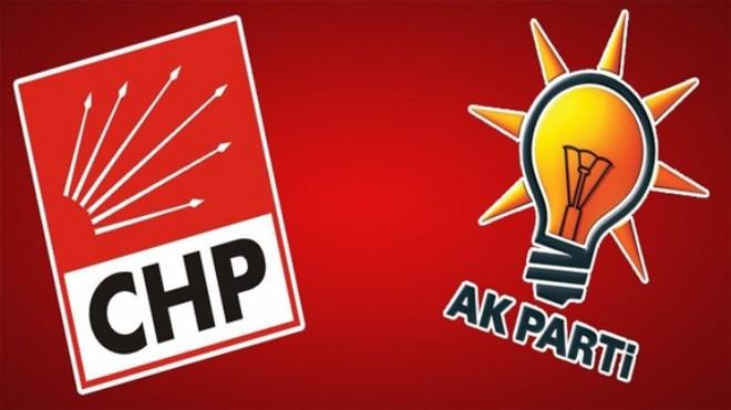 Sizce  Türkiye'ye hangi parti daha çok hizmet ediyor?